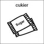 cukier pcs