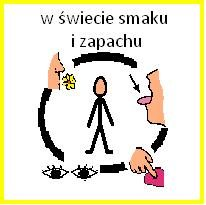 logo swiat smaku